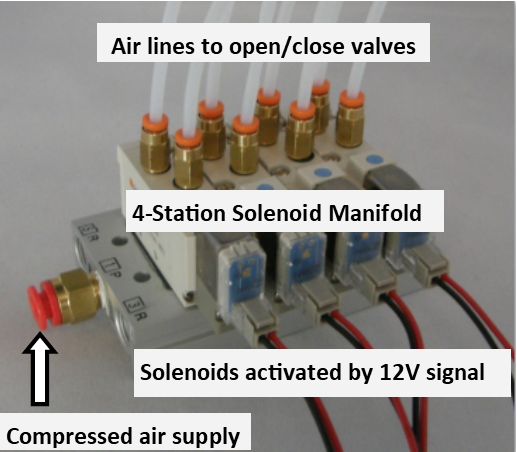 Solenoid-Controlled Pilot Valves for CV Valves - Features