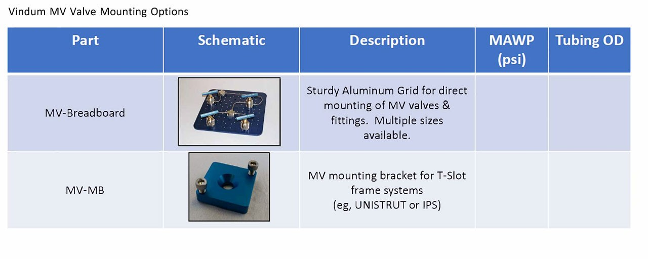 Vindum MV Mounting Options List